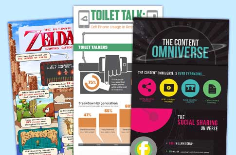 Creating an Effective Infographic – Part 1