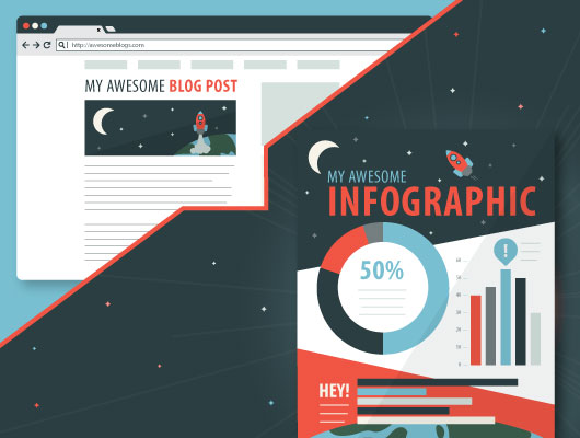 Blog to Infographic