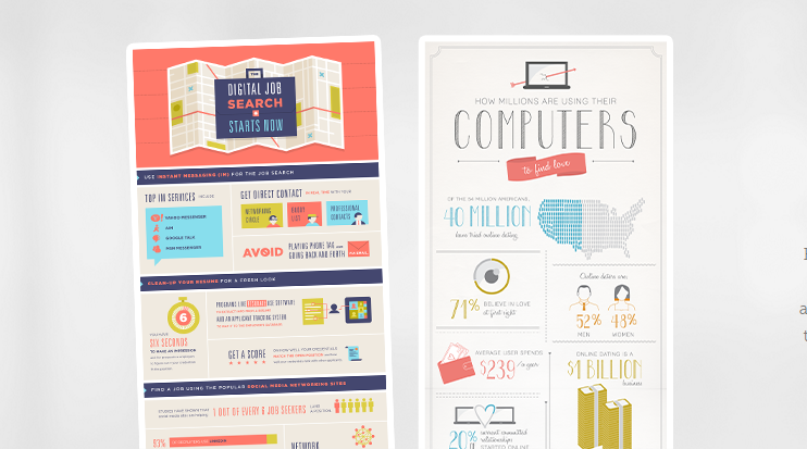 8 Tips for Creating an Infographic Campaign