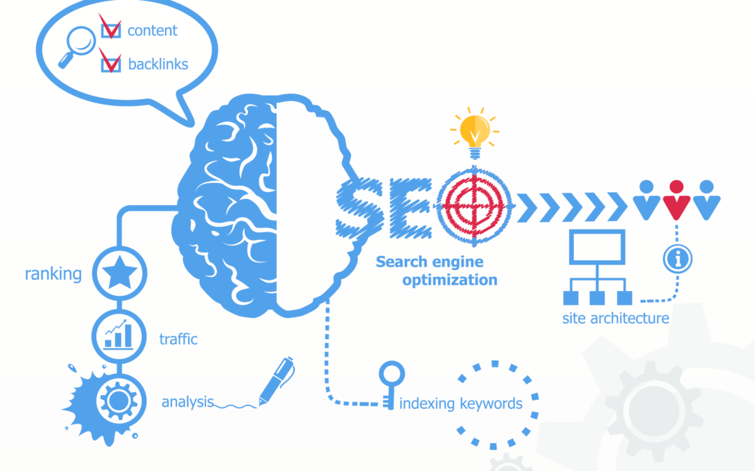 What Google's RankBrain Means to Content Marketers