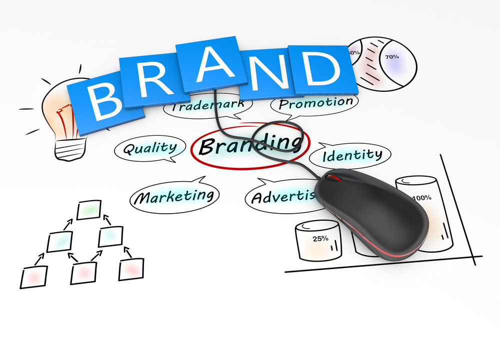 From Branded Content to Content Brands