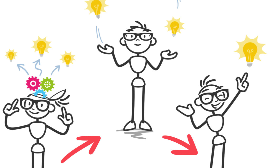 Content Ideation: How to Ideate Like a Pro