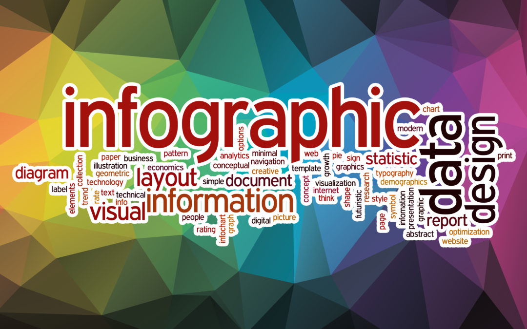 Static Infographics vs. Interactive Infographics: 6 Questions to Determine Which One to Create
