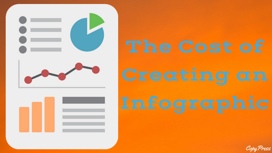 The Cost of Creating an Infographic