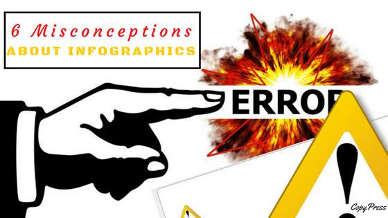 Danger/Error Signs