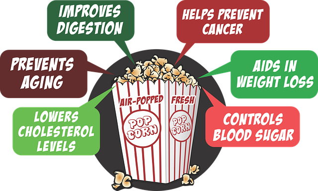 An example of a visual for health infgraphics