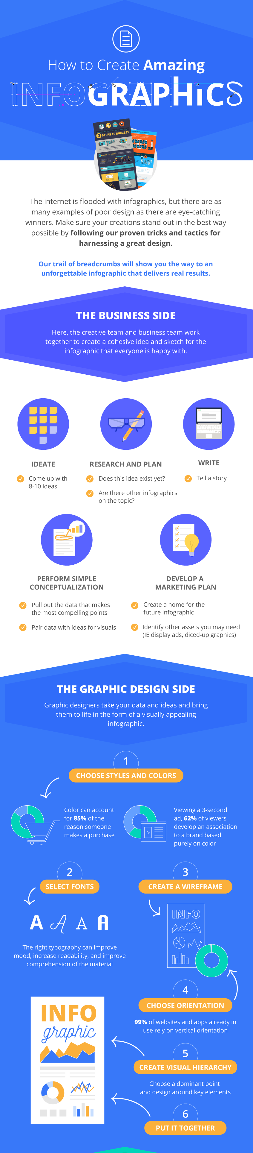 A sample of a good topic for infographics