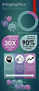infographics with powerpoint