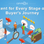 Diagram of Buyer Journey