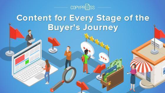 Diagram of Buyer Journey