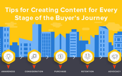 Tips for Creating Content for Every Stage of the Buyer's Journey