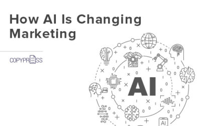How AI is Changing Marketing
