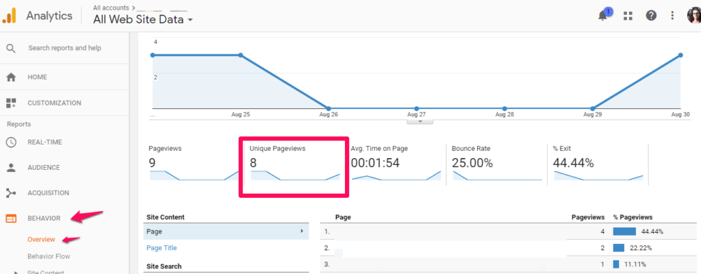 View unique page views in Google Analytics