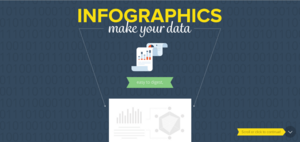 Interactive infographic samples - CopyPress Infographic process