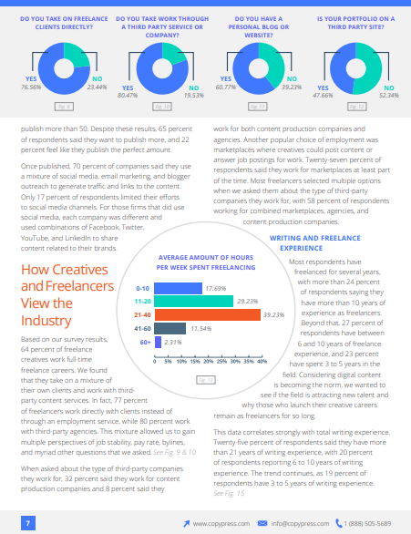 white paper example - How Creatives and Freelancers View the Industry