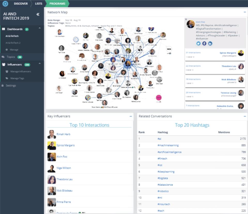 Screenshot of Onalytica